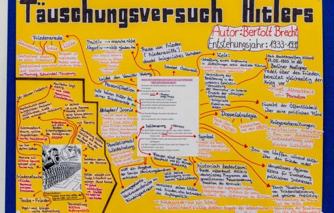 2021_06_Deutsch_Ausstellung__J2A1195